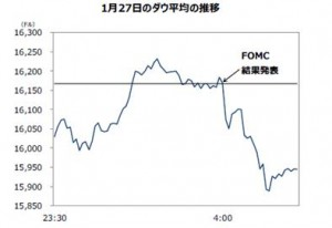 FOMC1