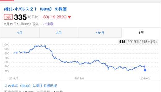 レオパレス株価暴落中!一体何があったのか?倒産するのか?今後の見通しについて