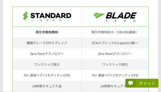 Titanfxの評判が高い理由。XMとスプレッドを比較